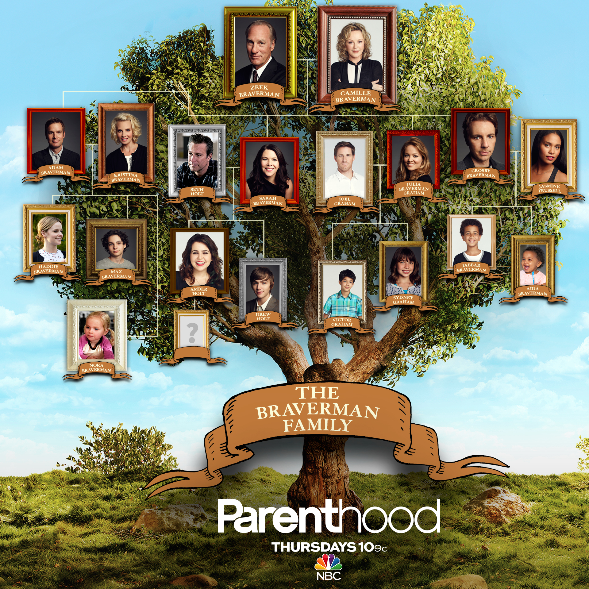 Ron Howard Interview NBC's PARENTHOOD