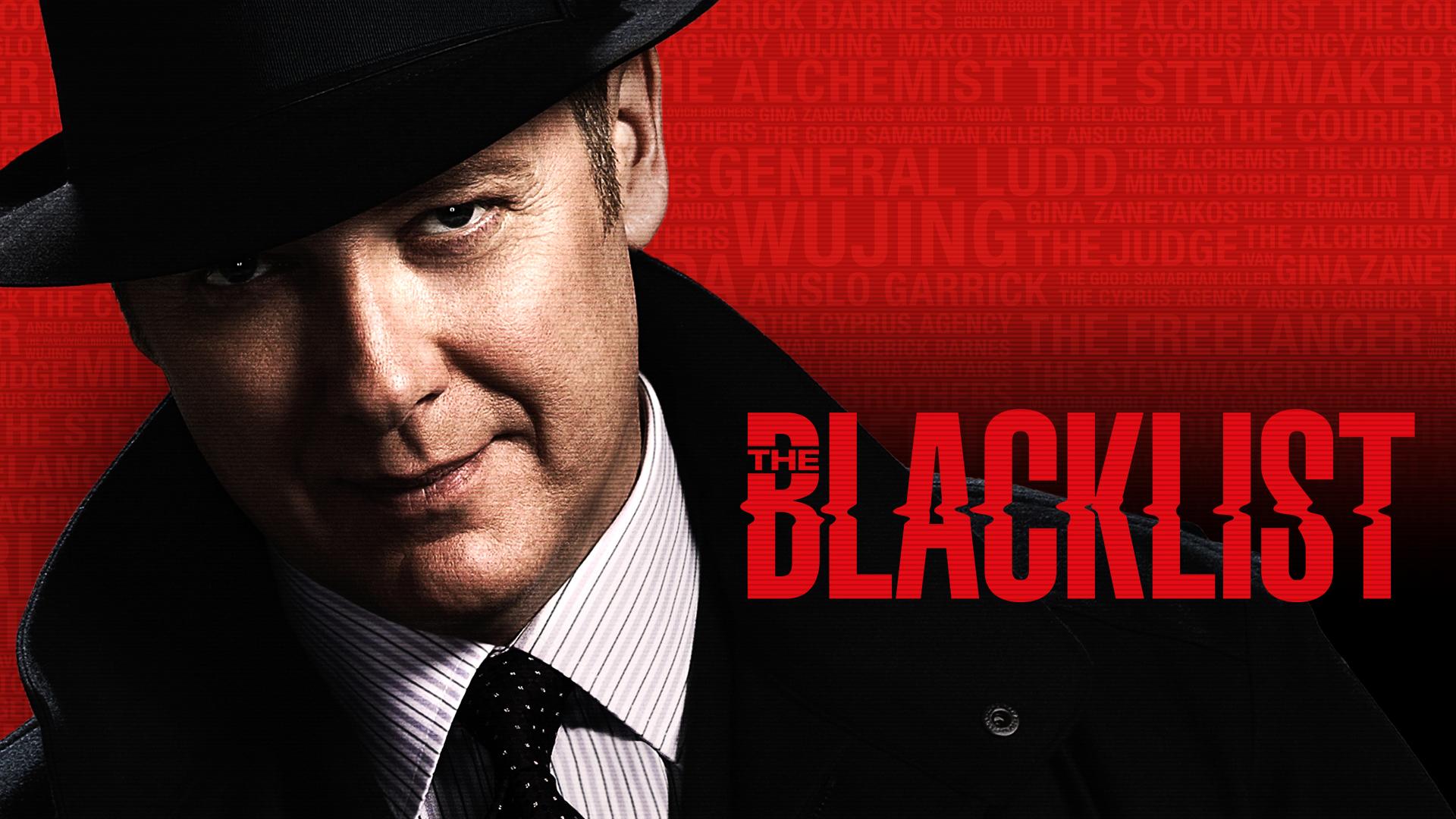 Blacklisted Websites List