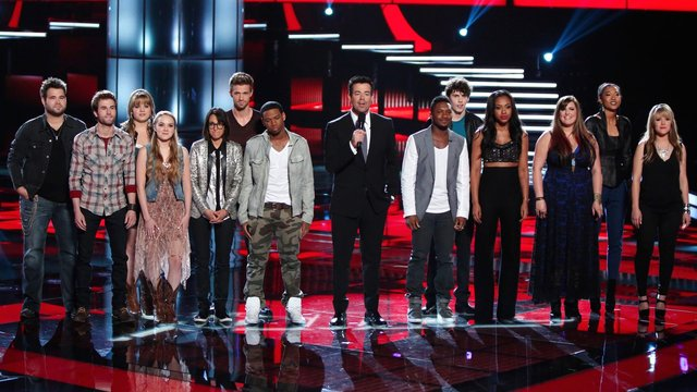 Top 12 Eliminations
