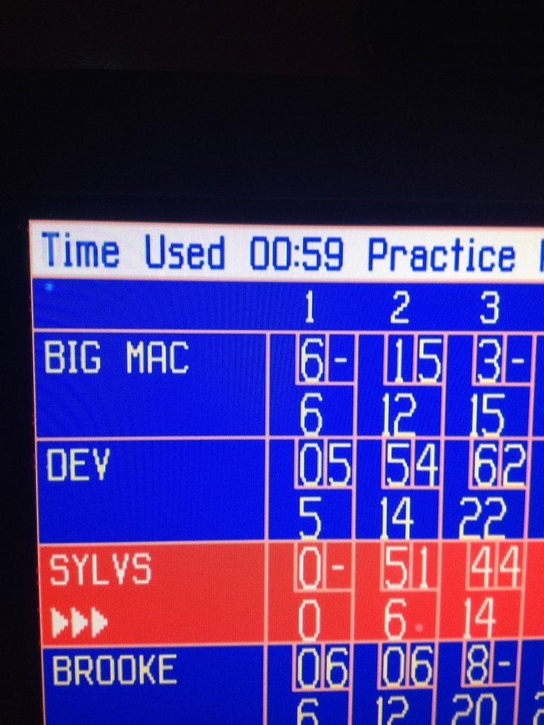 Mac, Me, Slyvs..
