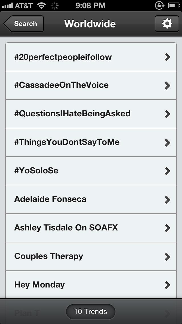 Trending....